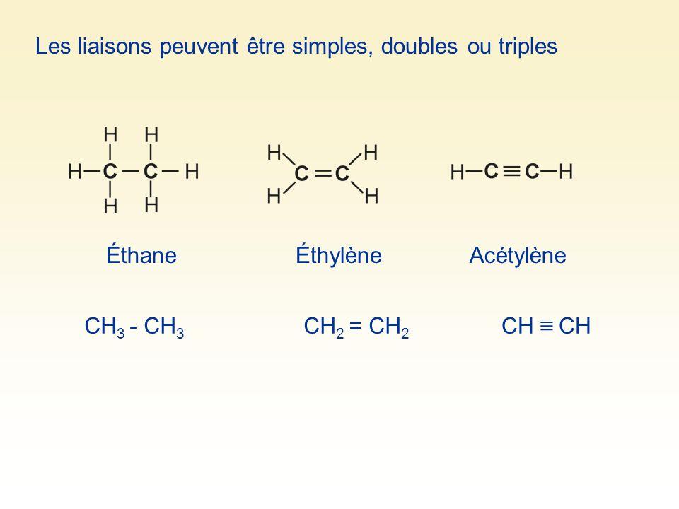Les liaisons peuvent être simples, doubles ou triples