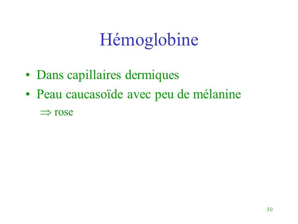 Hémoglobine Dans capillaires dermiques