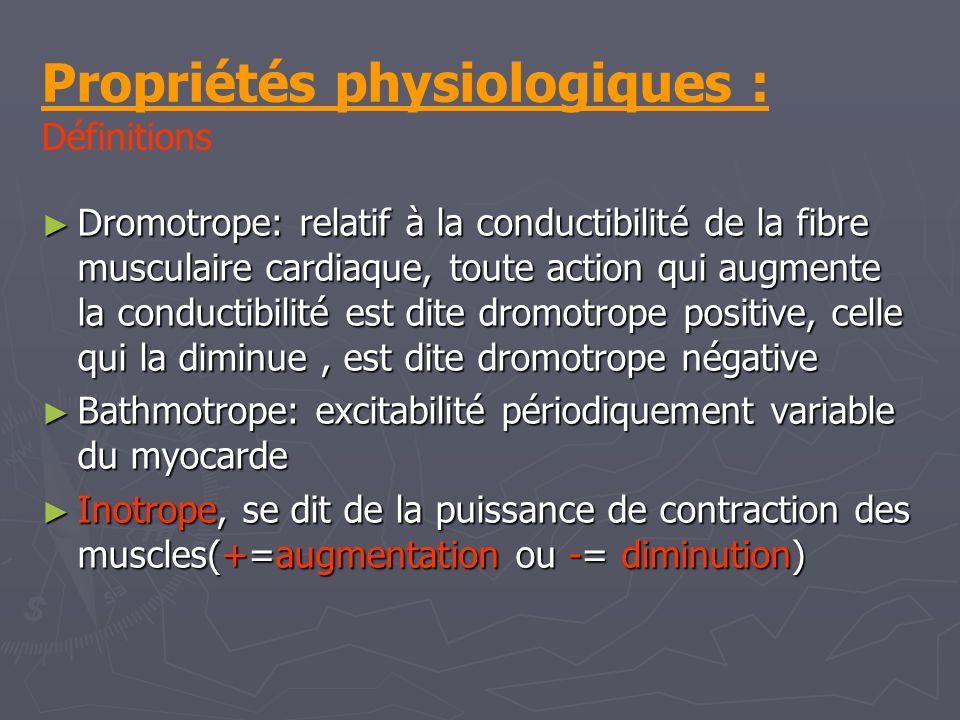 Propriétés physiologiques : Définitions
