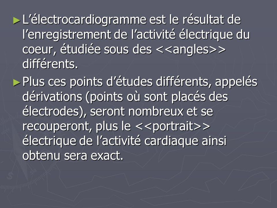 L'électrocardiogramme est le résultat de l'enregistrement de l'activité électrique du coeur, étudiée sous des <<angles>> différents.
