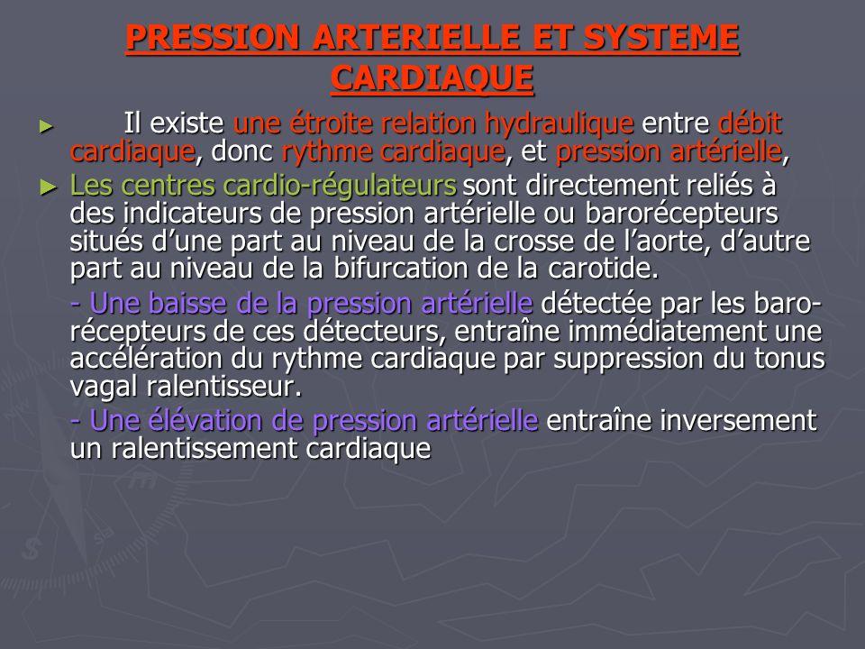 PRESSION ARTERIELLE ET SYSTEME CARDIAQUE