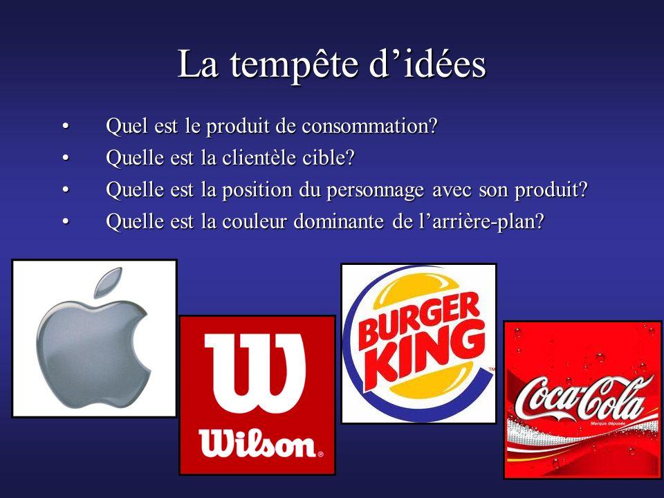 La tempête d'idées Quel est le produit de consommation