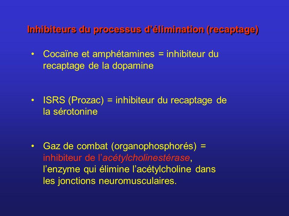 Inhibiteurs du processus d'élimination (recaptage)