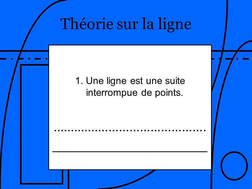 Théorie sur la ligne 1. Une ligne est une suite interrompue de points. ............................................