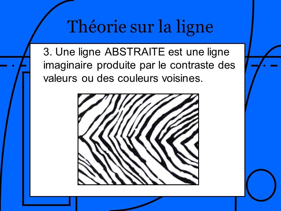 Théorie sur la ligne3.