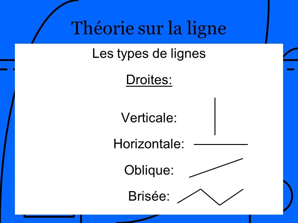 Théorie sur la ligne Les types de lignes Droites: Verticale: