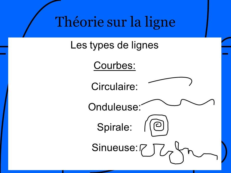 Théorie sur la ligne Les types de lignes Courbes: Circulaire: