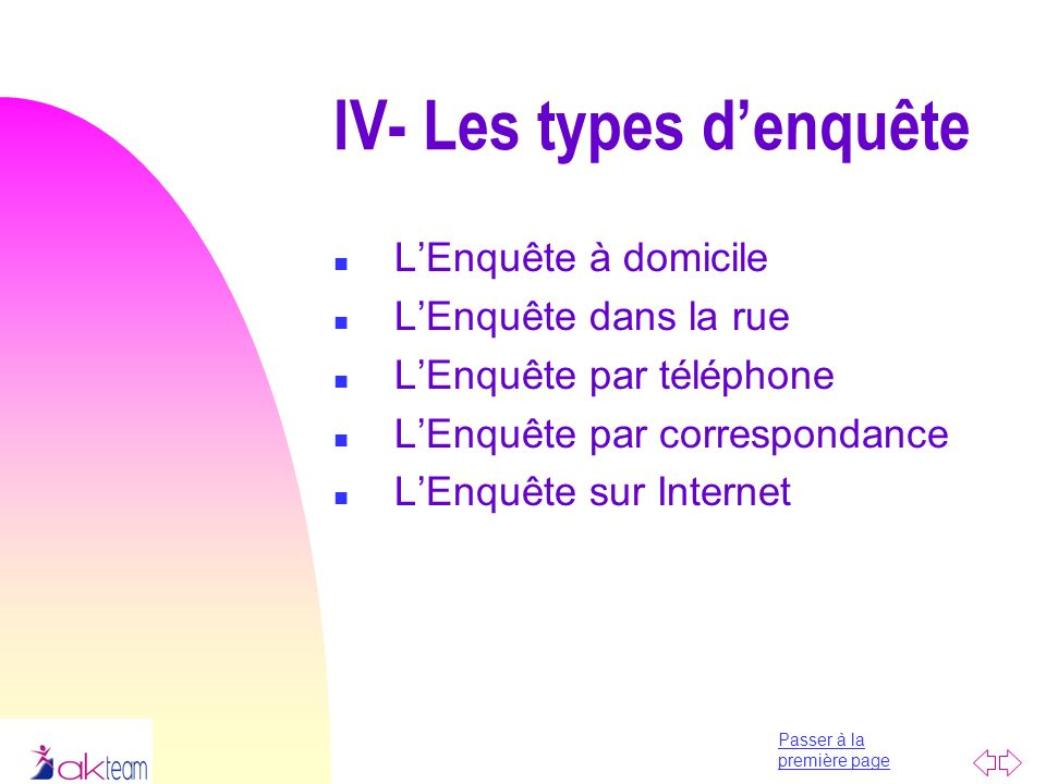 IV- Les types d'enquête