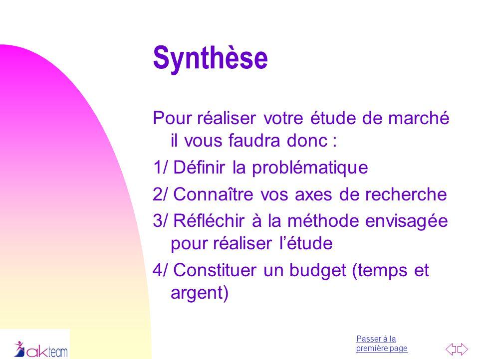 Synthèse Pour réaliser votre étude de marché il vous faudra donc :