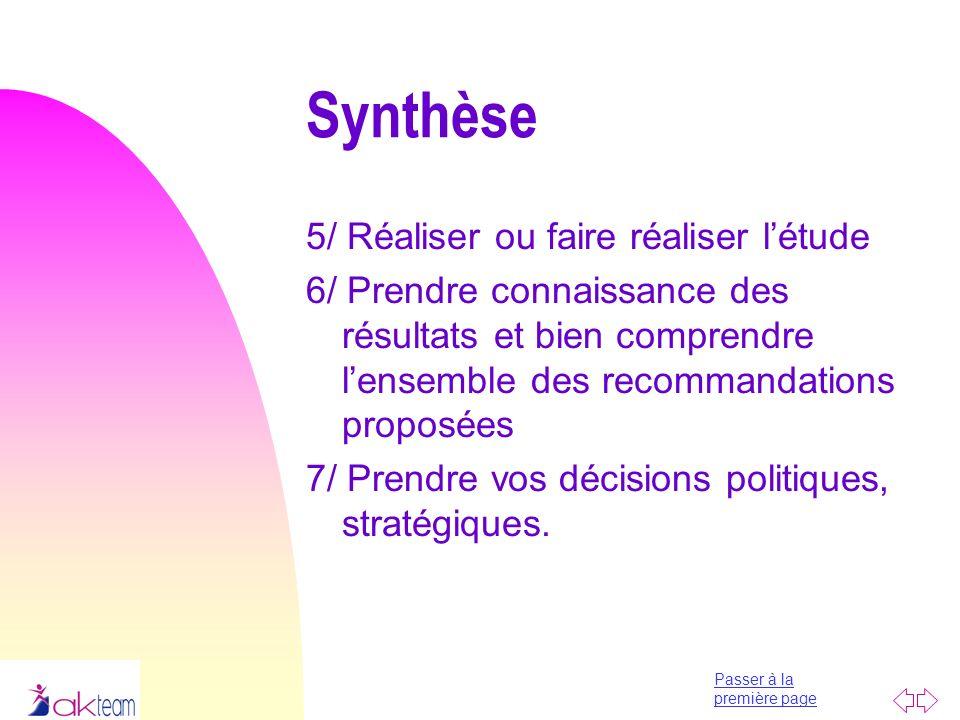 Synthèse 5/ Réaliser ou faire réaliser l'étude