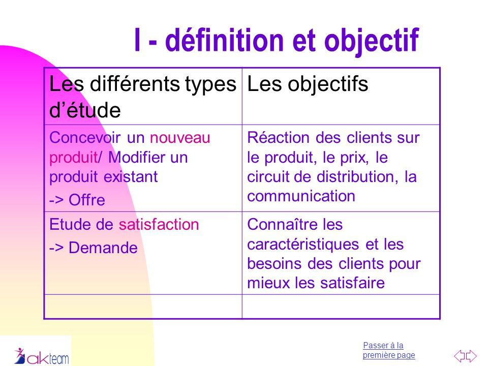 I - définition et objectif