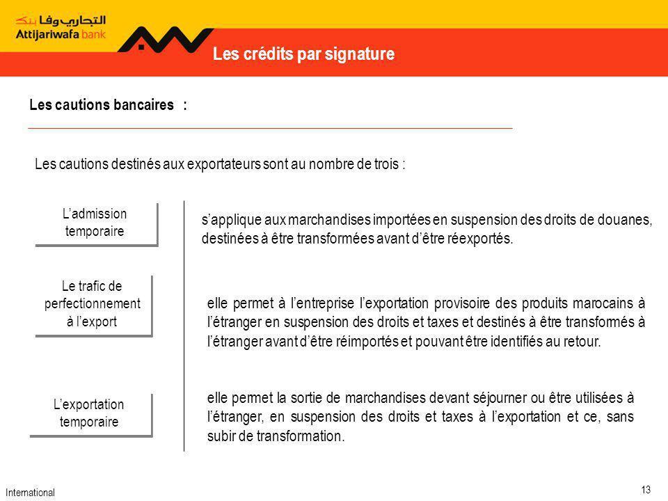 Les crédits par signature