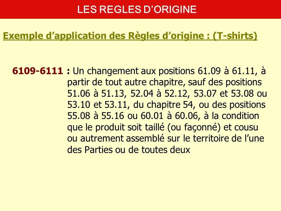 LES REGLES D'ORIGINEExemple d'application des Règles d'origine : (T-shirts)
