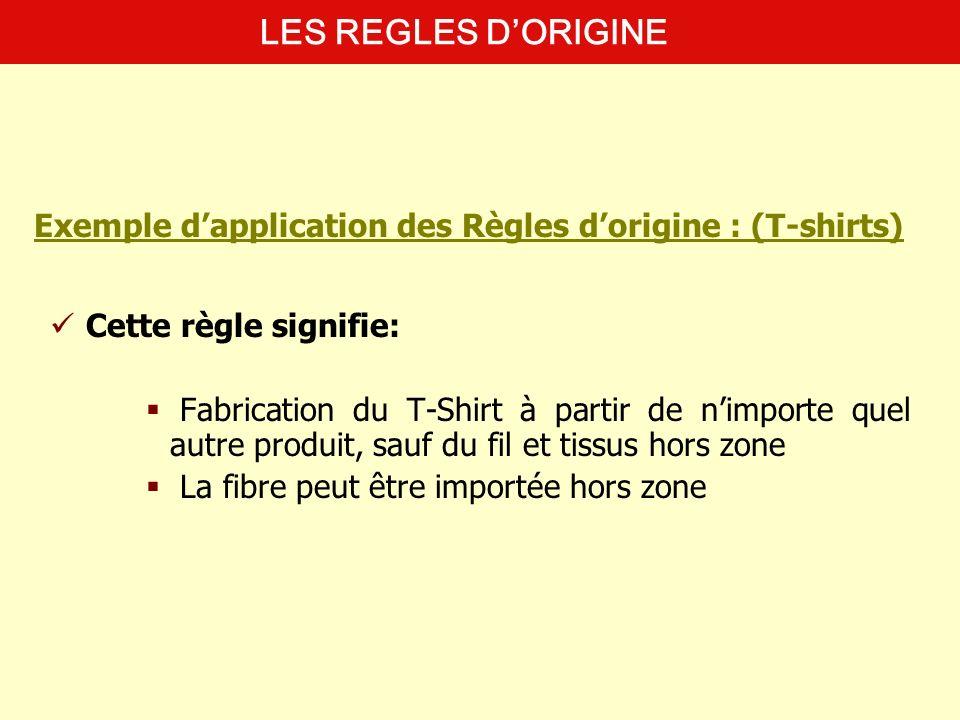 LES REGLES D'ORIGINE Exemple d'application des Règles d'origine : (T-shirts) Cette règle signifie: