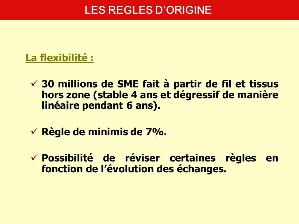 LES REGLES D'ORIGINE La flexibilité :