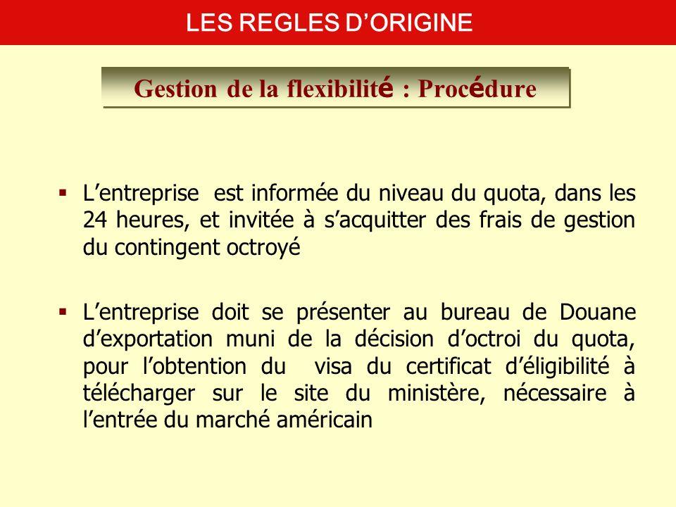 Gestion de la flexibilité : Procédure