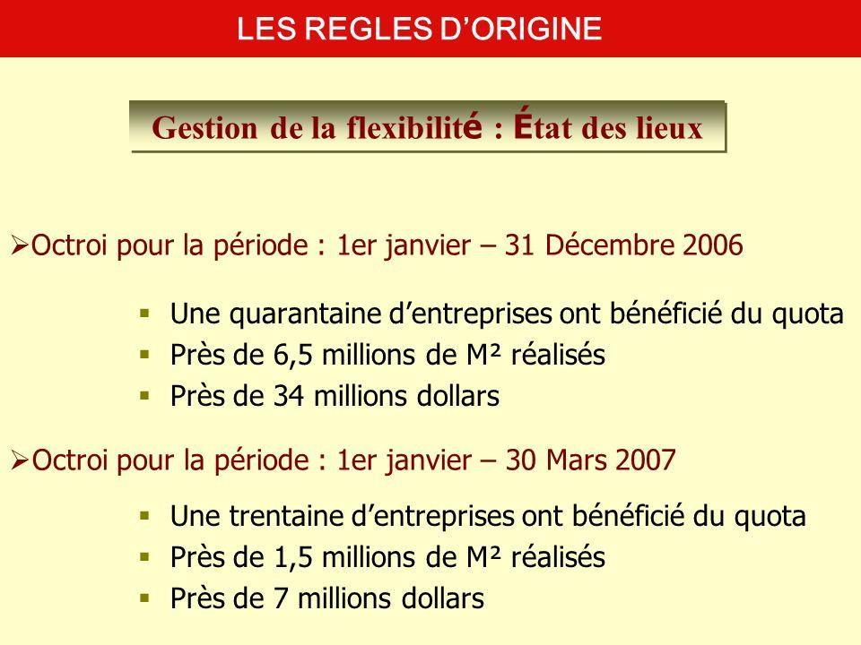 Octroi pour la période : 1er janvier – 31 Décembre 2006