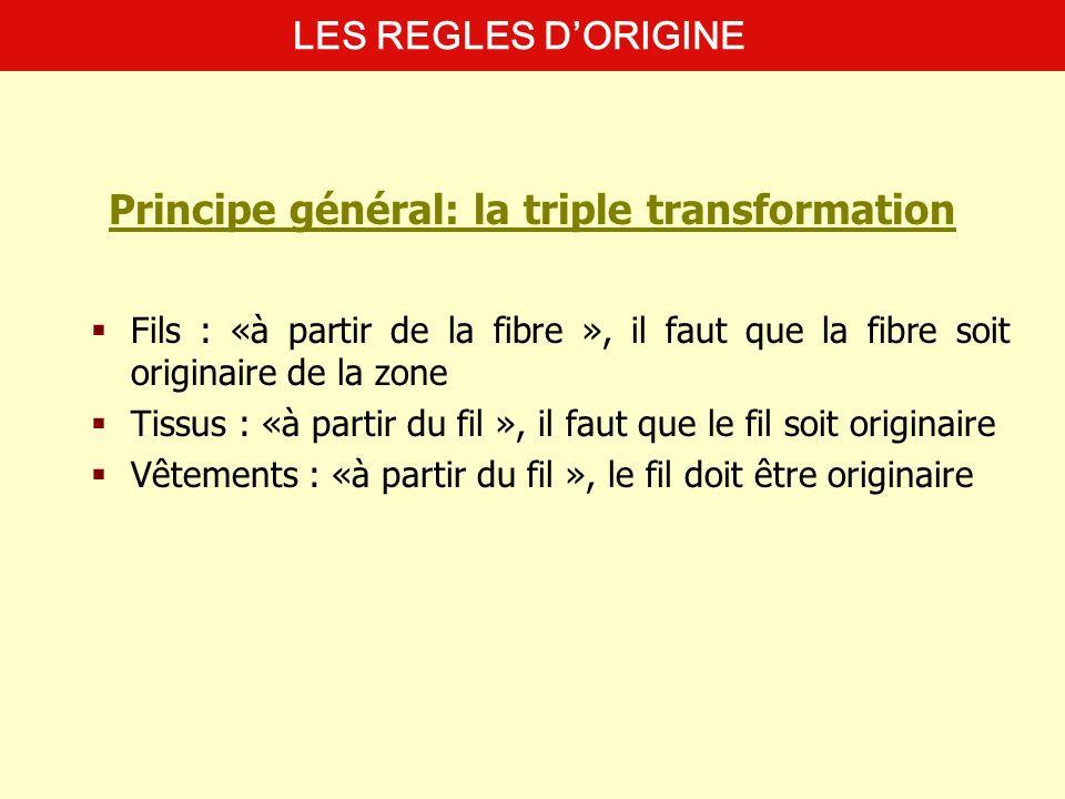Principe général: la triple transformation