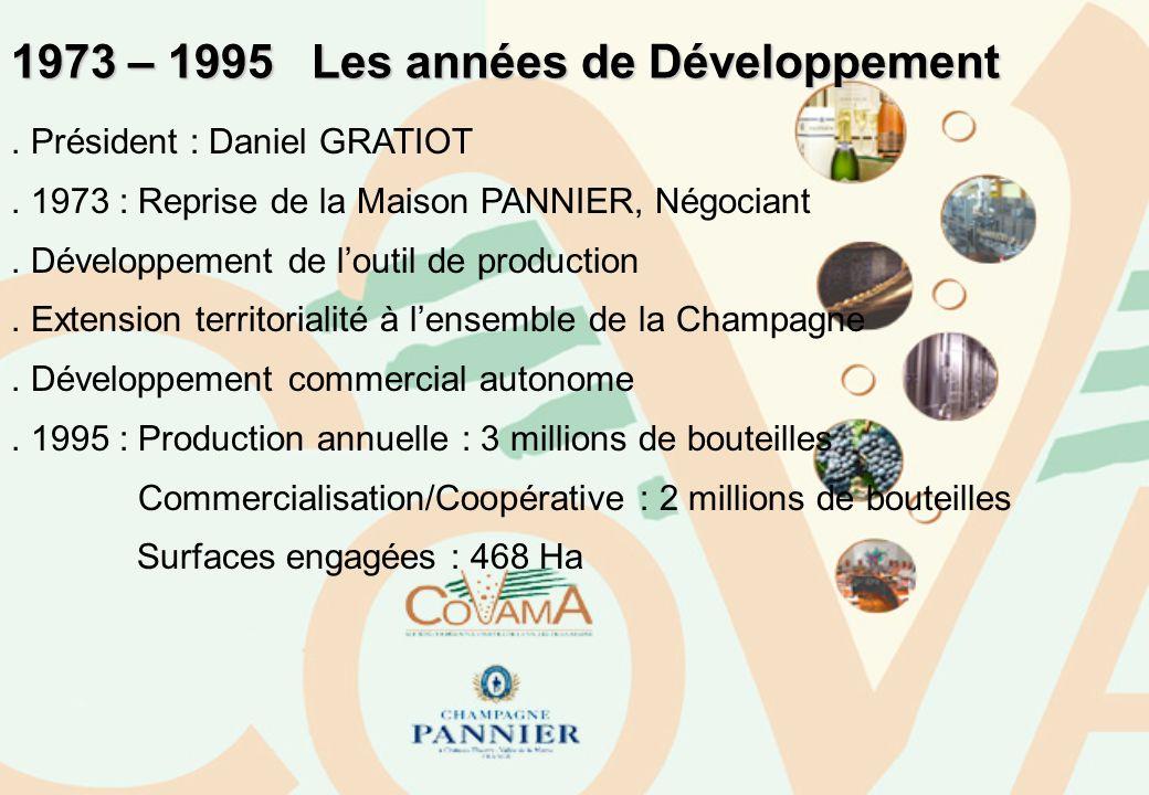 1973 – 1995 Les années de Développement