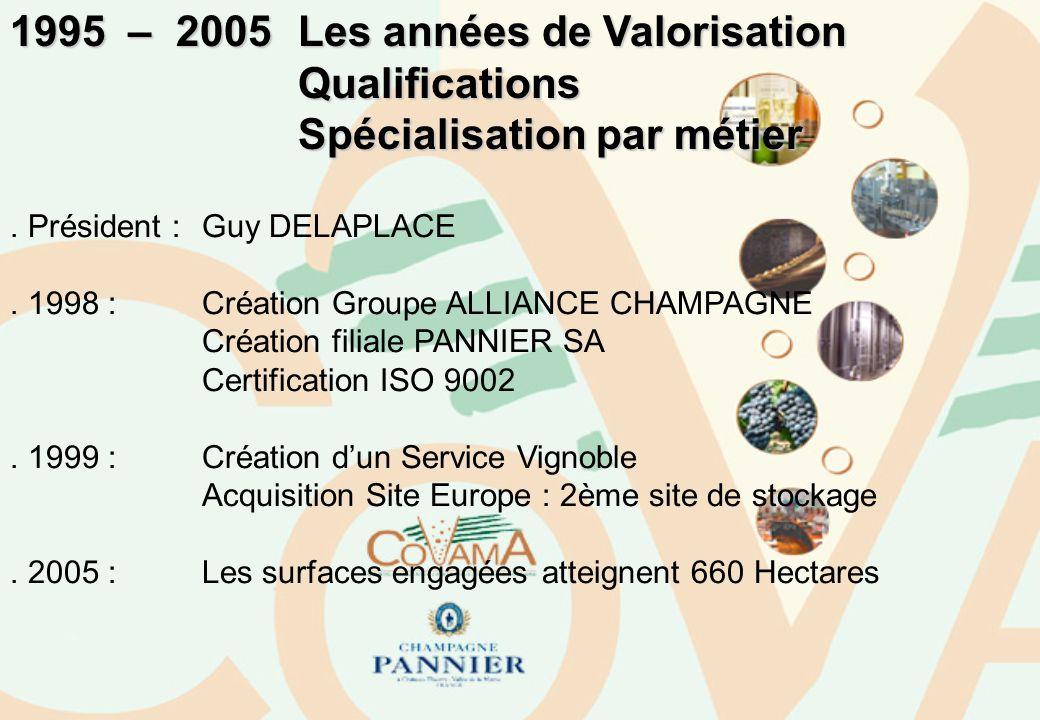 1995 – 2005 Les années de Valorisation Qualifications