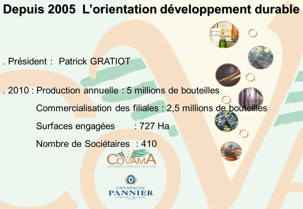 Depuis 2005 L'orientation développement durable