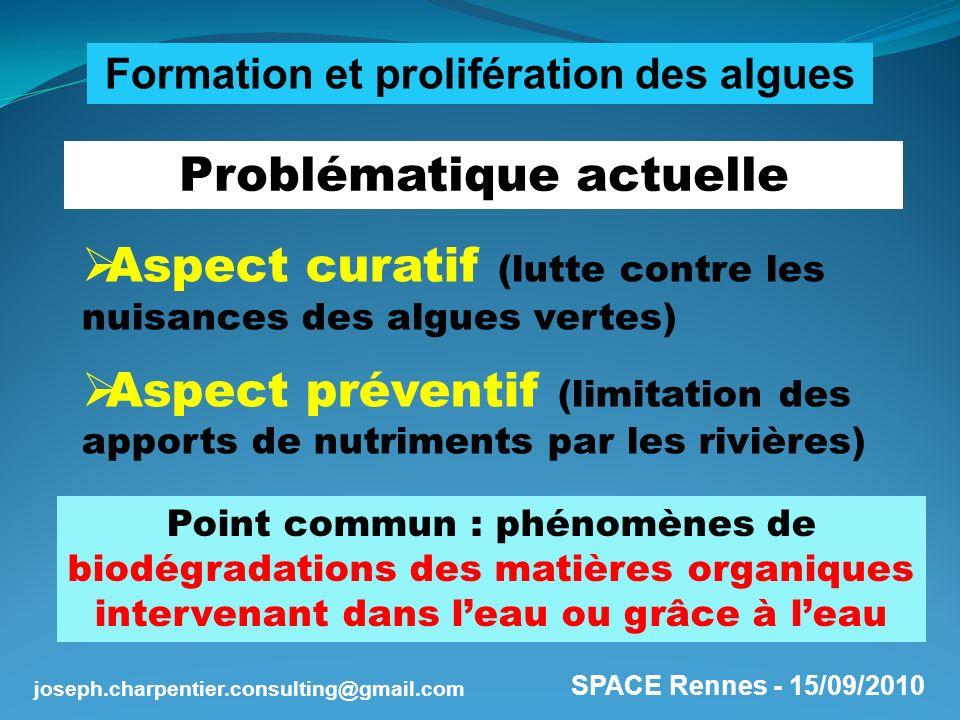Formation et prolifération des algues Problématique actuelle