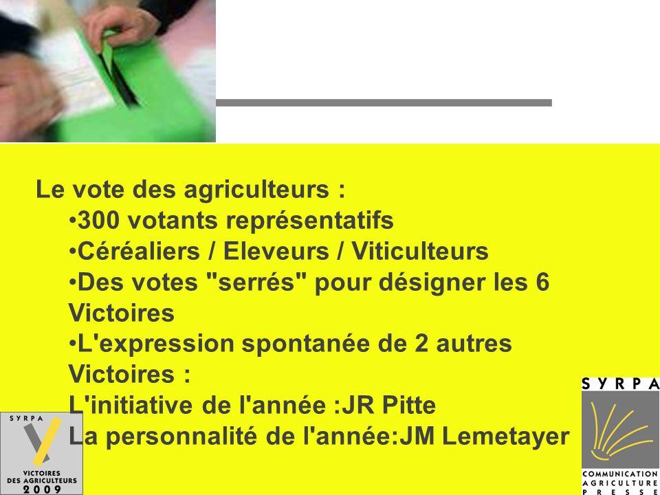 Le vote des agriculteurs :