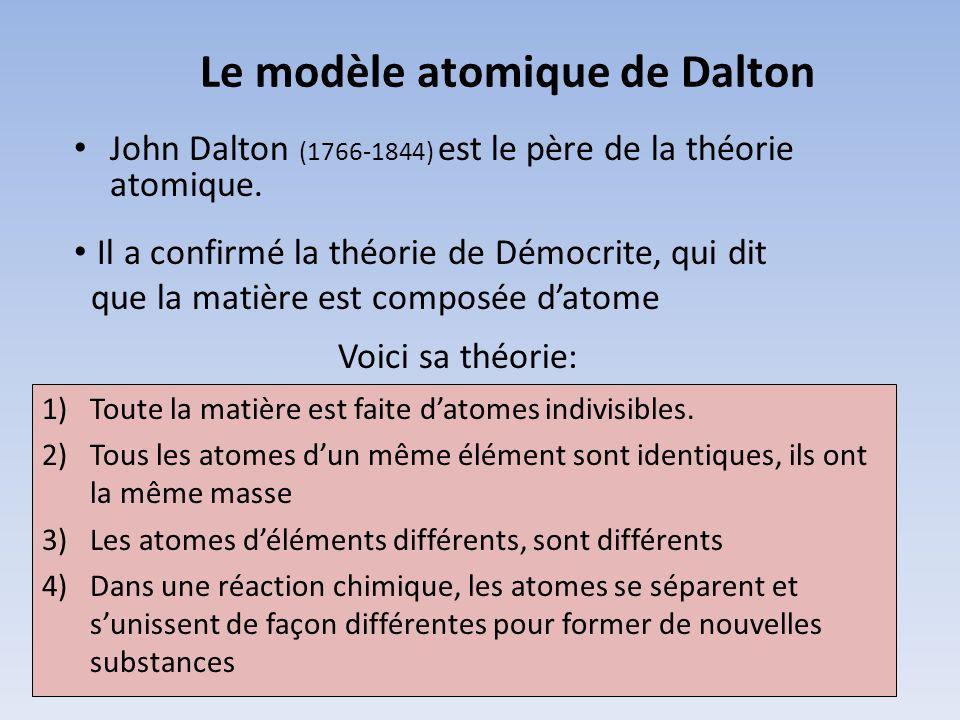 Le modèle atomique de Dalton