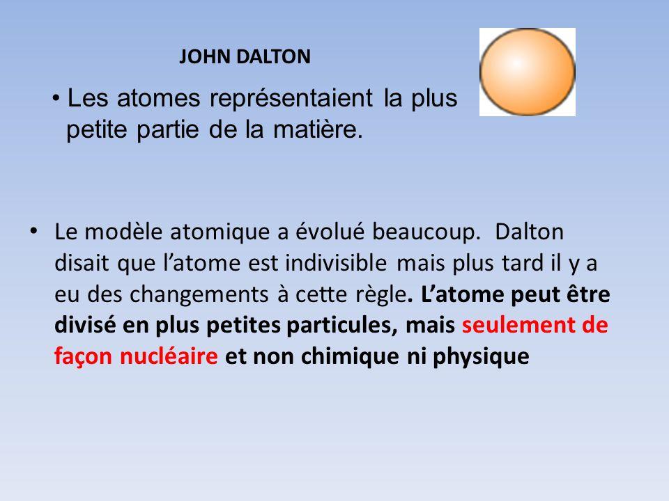 Les atomes représentaient la plus petite partie de la matière.