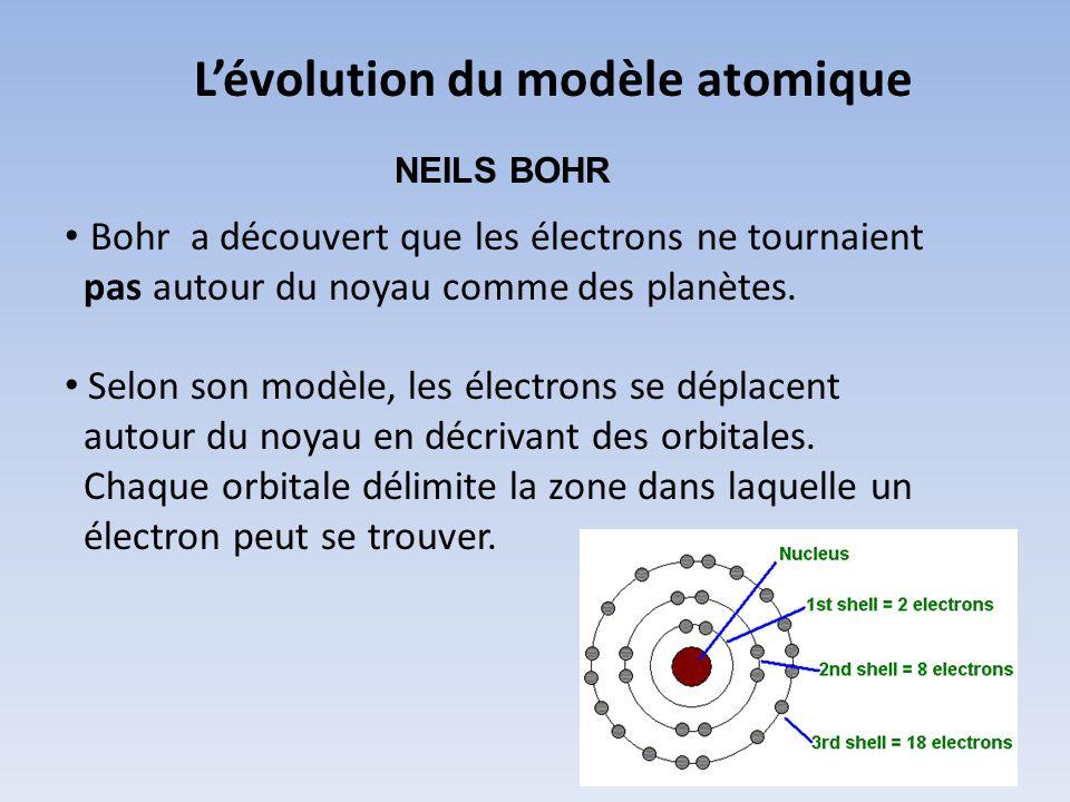 Les Mod 232 Les Atomiques Et Les Atomes Ppt T 233 L 233 Charger