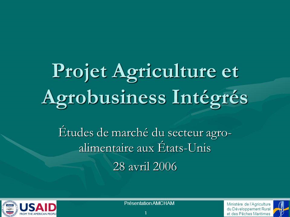 Projet Agriculture et Agrobusiness Intégrés