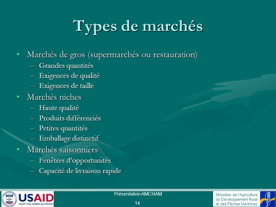 Types de marchés Marchés de gros (supermarchés ou restauration)