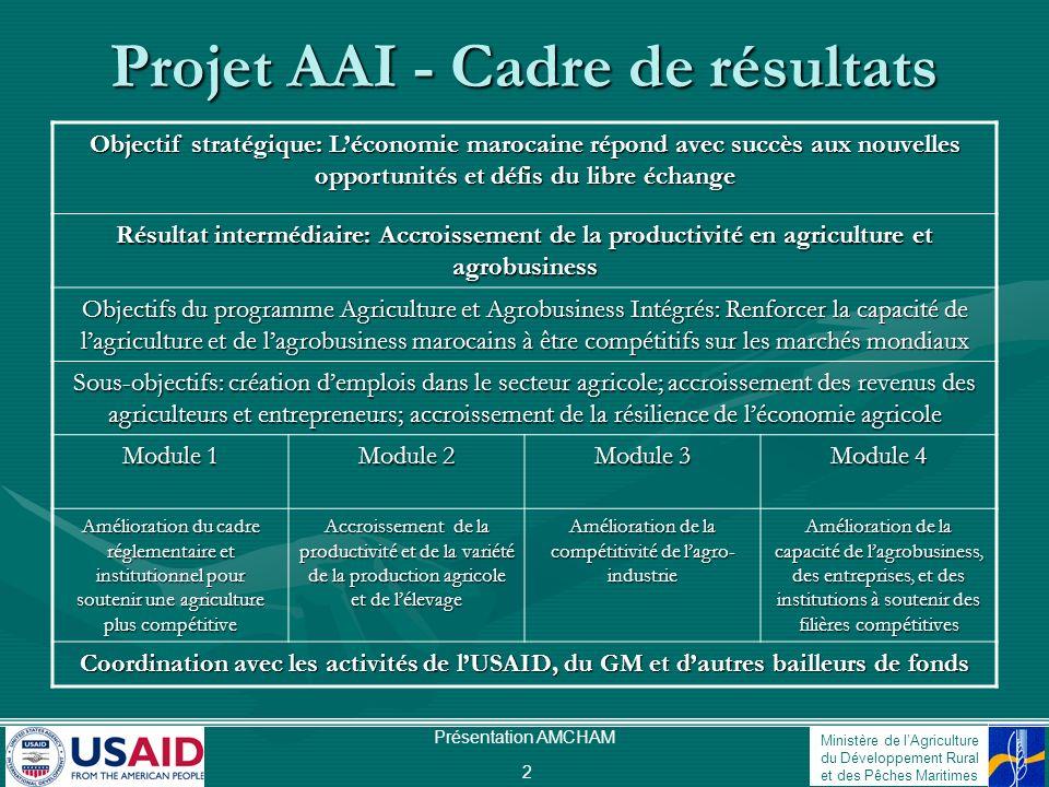 Projet AAI - Cadre de résultats