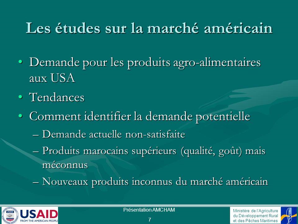 Les études sur la marché américain