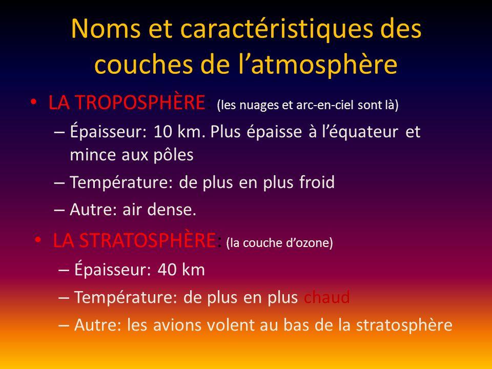 Noms et caractéristiques des couches de l'atmosphère