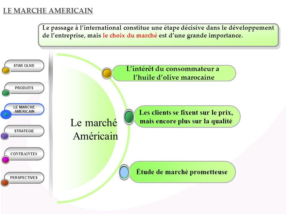 Le marché Américain LE MARCHE AMERICAIN L'intérêt du consommateur a