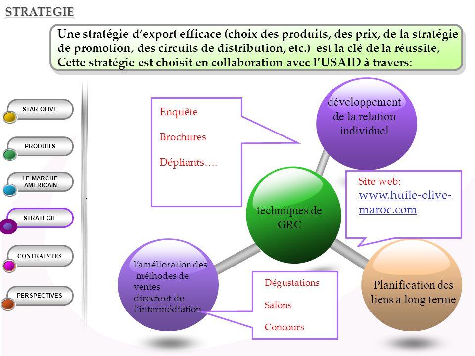 Cette stratégie est choisit en collaboration avec l'USAID à travers: