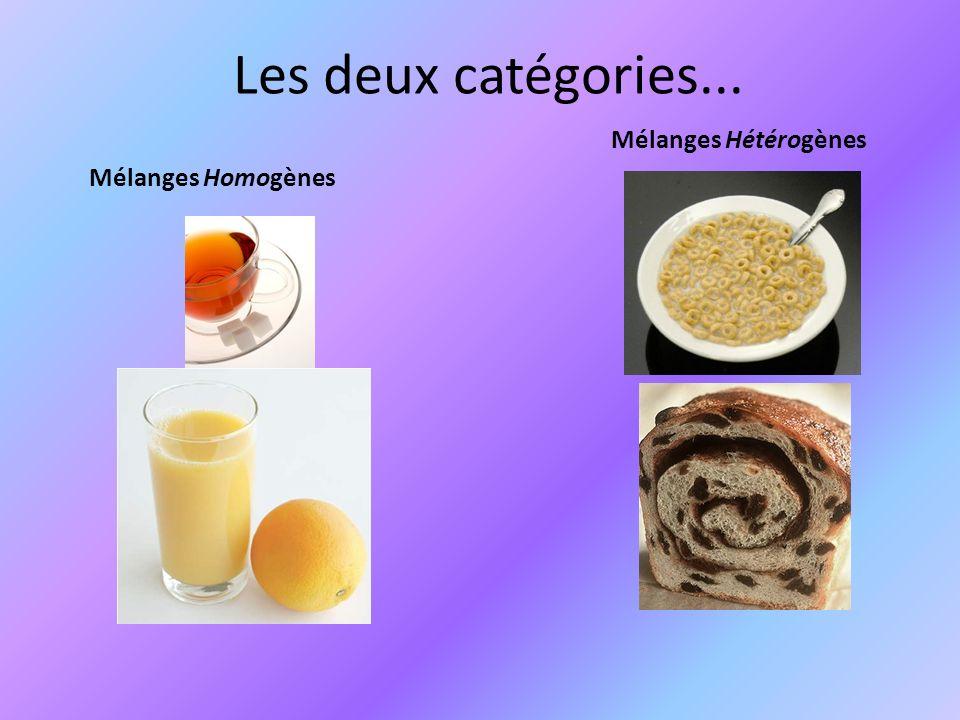 Les deux catégories... Mélanges Hétérogènes Mélanges Homogènes