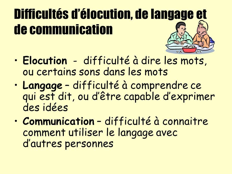 Difficultés d'élocution, de langage et de communication