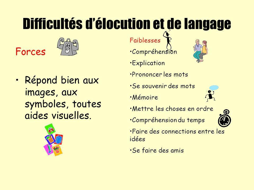Difficultés d'élocution et de langage