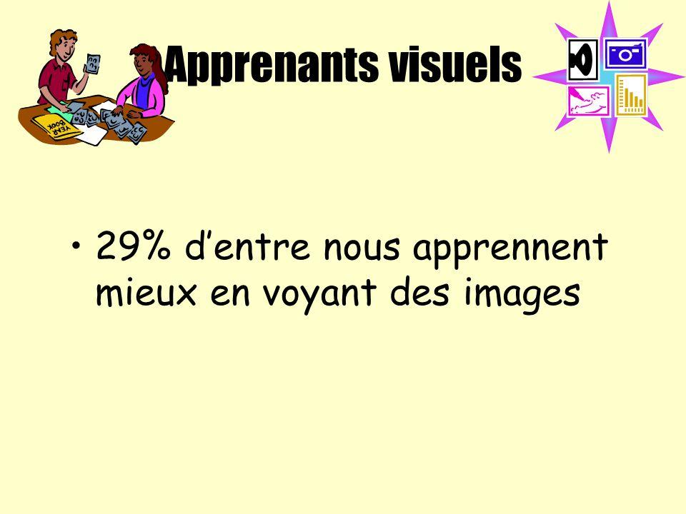 Apprenants visuels 29% d'entre nous apprennent mieux en voyant des images