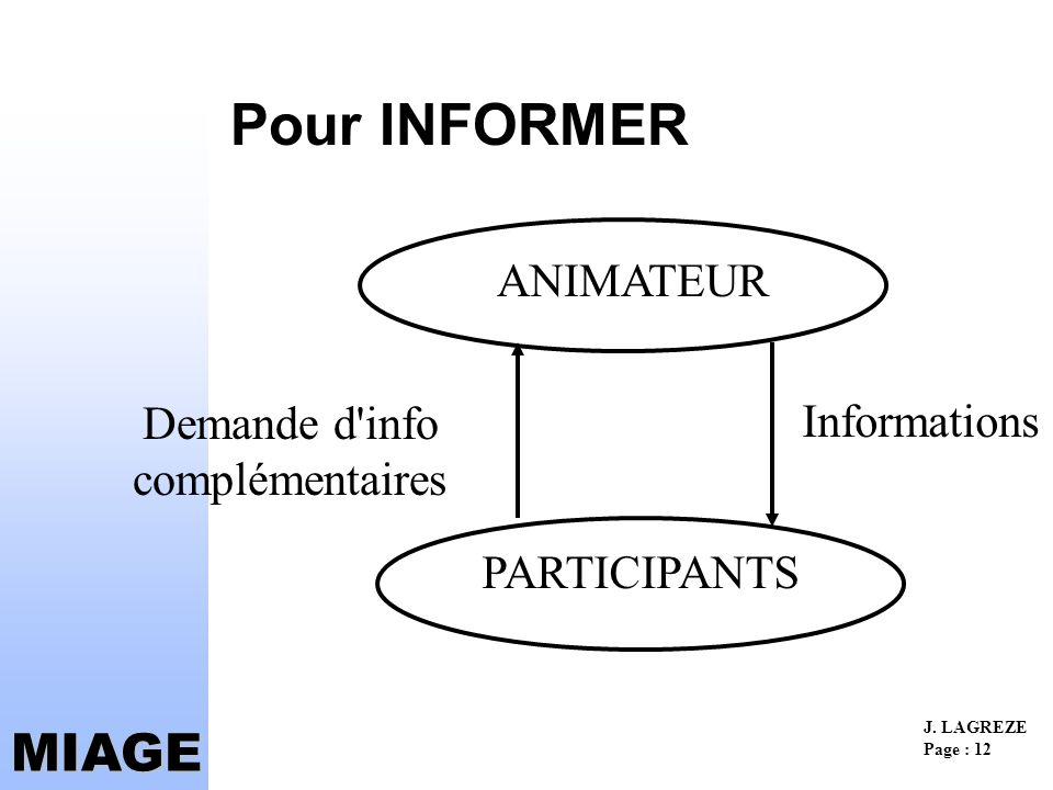Pour INFORMER ANIMATEUR Demande d info complémentaires Informations PARTICIPANTS