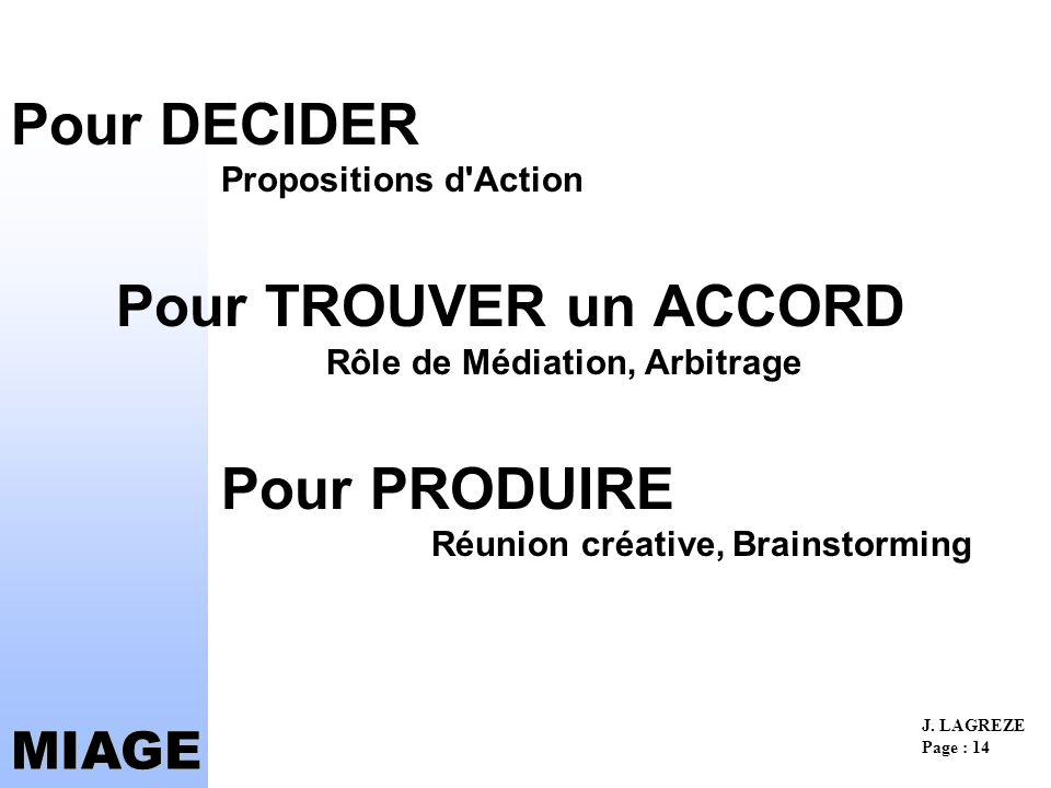 Pour DECIDER. Propositions d Action. Pour TROUVER un ACCORD