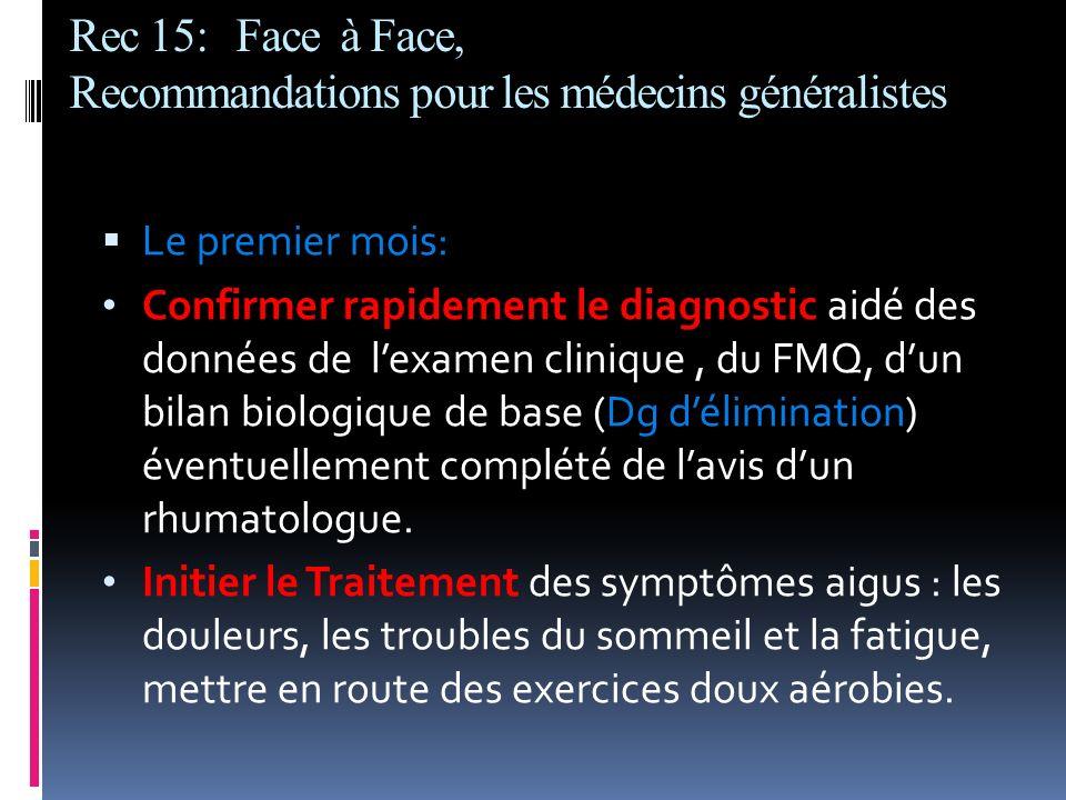 Rec 15: Face à Face, Recommandations pour les médecins généralistes