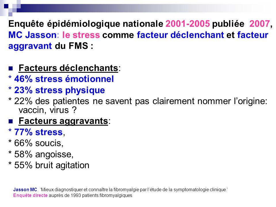 Enquête épidémiologique nationale 2001-2005 publiée 2007,