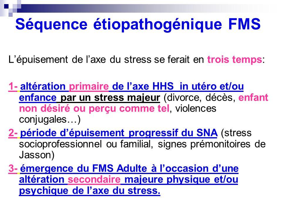 Séquence étiopathogénique FMS