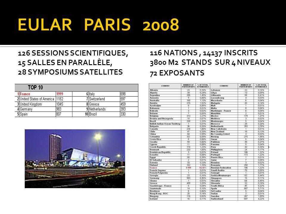 EULAR PARIS 2008 126 sessions scientifiques, 15 salles en parallèle,