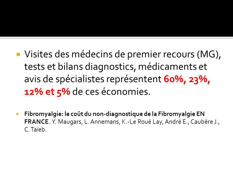 Visites des médecins de premier recours (MG), tests et bilans diagnostics, médicaments et avis de spécialistes représentent 60%, 23%, 12% et 5% de ces économies.