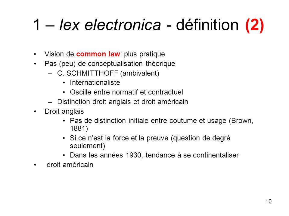 1 – lex electronica - définition (2)