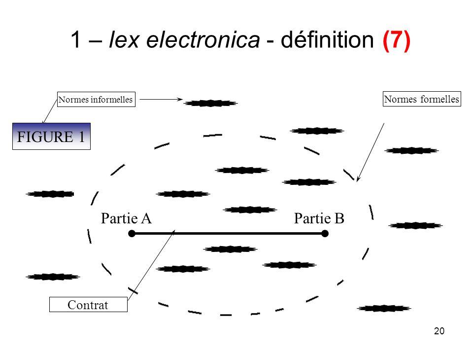 1 – lex electronica - définition (7)